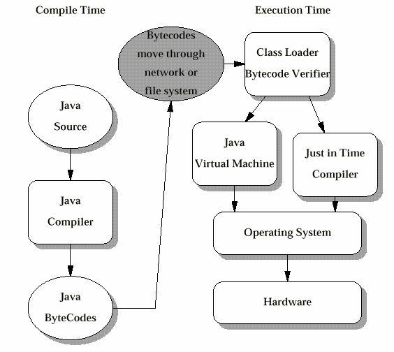 Языки программирования java реферат > есть ответ Языки программирования java реферат